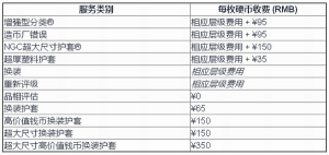 NGC钱币收藏现场评级将于12月在上海再次举行