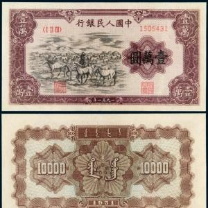 北京诚轩2017年春拍纸币收藏拍卖成交统计