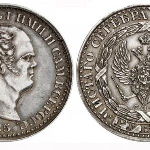 最贵俄币康斯坦丁卢布——铸造后神秘消失